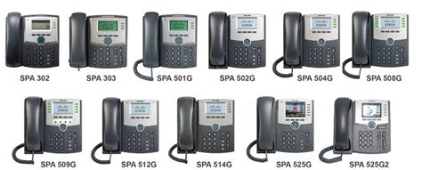 How to Manually Configure the Cisco SPA501G and other SPA