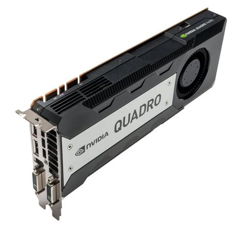 NVIDIA Launches Quadro K6000 with full GK110 GPU, 2880